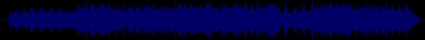 waveform of track #62503