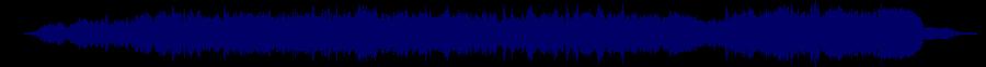 waveform of track #62505