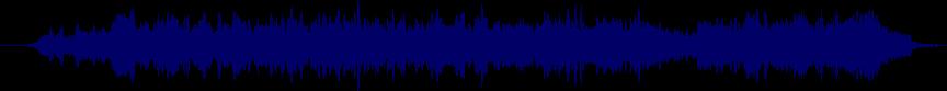 waveform of track #62512