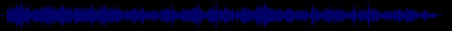 waveform of track #62520