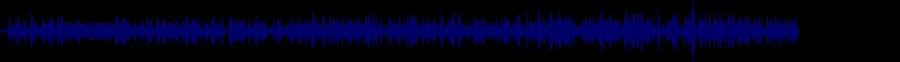 waveform of track #62531