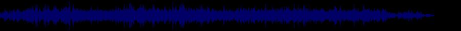 waveform of track #62560