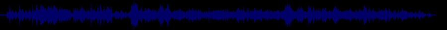 waveform of track #62562
