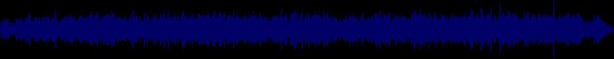 waveform of track #62564