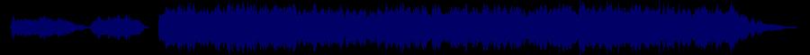 waveform of track #62568