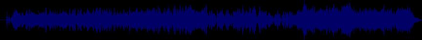 waveform of track #62572
