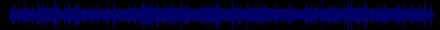 waveform of track #62573