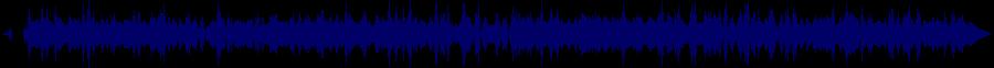 waveform of track #62585