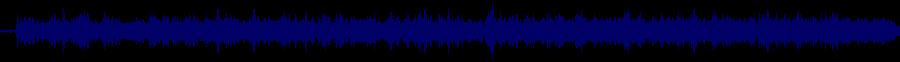waveform of track #62590