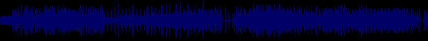 waveform of track #62595
