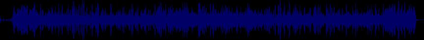 waveform of track #62647