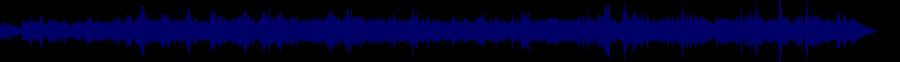 waveform of track #62648