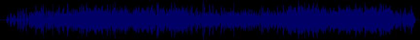 waveform of track #62668