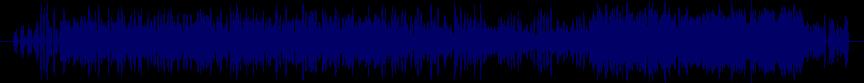 waveform of track #62671