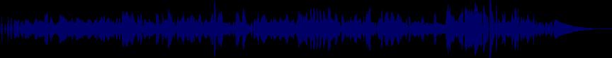 waveform of track #62686