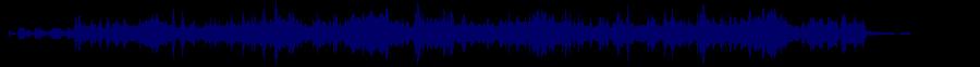 waveform of track #62695