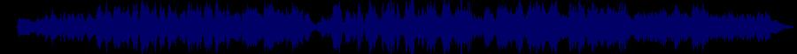waveform of track #62700