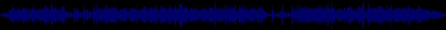 waveform of track #62701