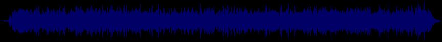 waveform of track #62716