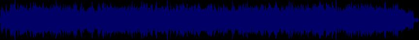 waveform of track #62720