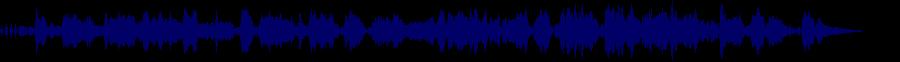 waveform of track #62754