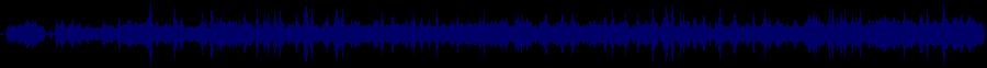 waveform of track #62755