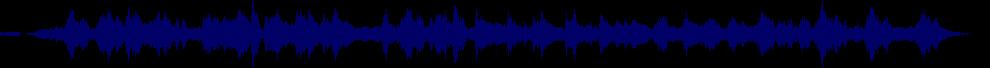 waveform of track #62797