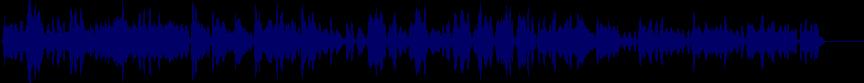waveform of track #62806