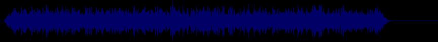 waveform of track #62838