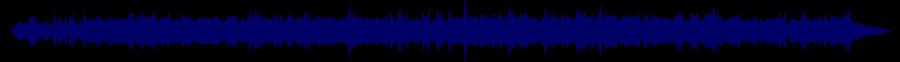 waveform of track #62840