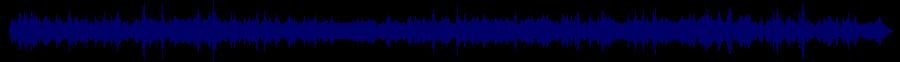 waveform of track #62841