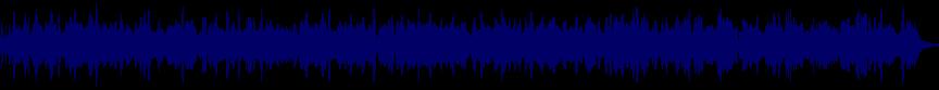 waveform of track #62842