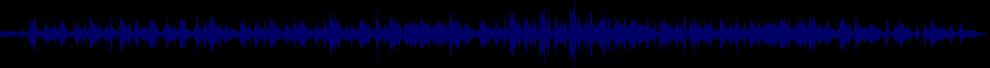 waveform of track #62847