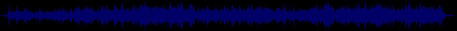 waveform of track #62867