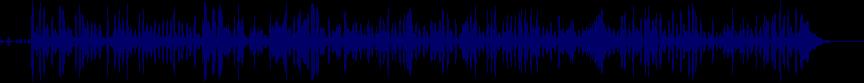 waveform of track #62875
