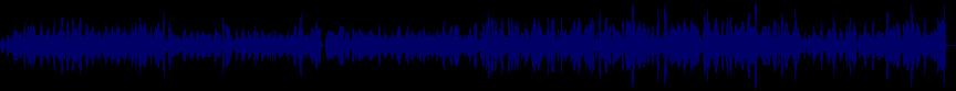 waveform of track #62877