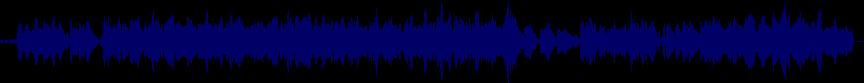 waveform of track #62914