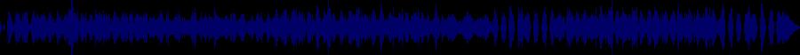 waveform of track #62920