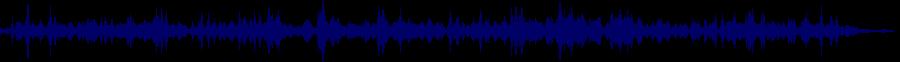 waveform of track #62922