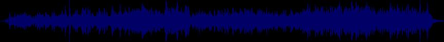 waveform of track #62955