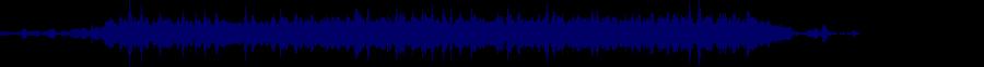 waveform of track #62962