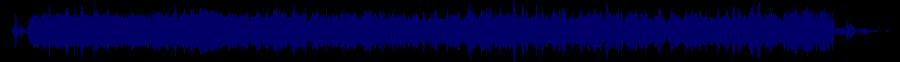 waveform of track #62982