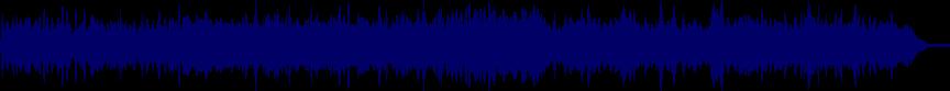 waveform of track #62987