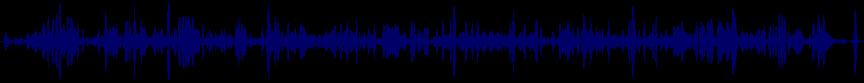 waveform of track #62988