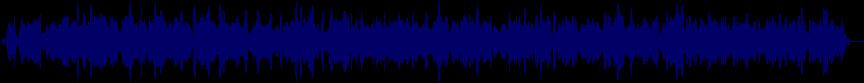 waveform of track #63003