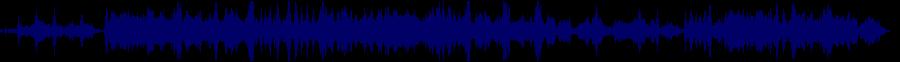 waveform of track #63008