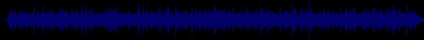 waveform of track #63016