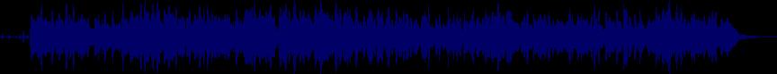 waveform of track #63020