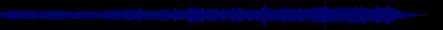 waveform of track #63027