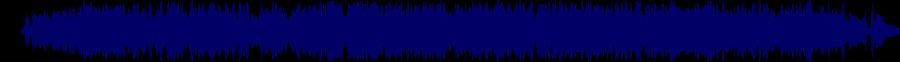 waveform of track #63028